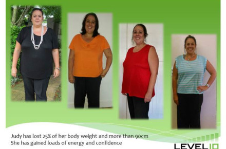 Ayurvedic Herbal Remedies For Weight Loss